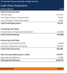 Flow Template Free Cash Flow Template Download Free Excel Template