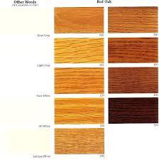 hardwood types for furniture. Types Of Dark Wood Stain Remarkable Furniture For Best Interior Hardwood
