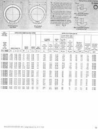 Ansi Metric Retaining Ring Catalog