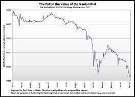 Value Of The Iranian Rial Hits An All Time Low The Market