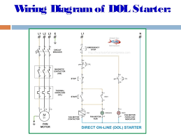 wiring diagram of dol motor starter wiring image dol starter circuit diagram motor dol auto wiring diagram schematic on wiring diagram of dol motor