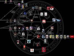 Smt Multiverse Chart Megaten Discussion Thread Ii Stephen Hawking God Vs