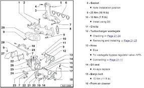 2000 vw engine diagram passat volkswagen beetle blower motor wiring full size of 2000 vw golf engine diagram jetta beetle unique fuse box wiring fresh dia