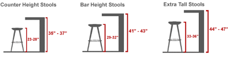 Full Size of Home Design:engaging Bar Stool Measurements For Height  Rochelle Dimensions Home Design ...