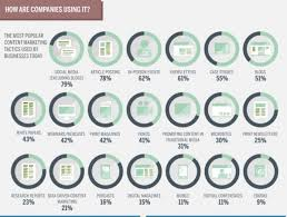 Content Marketing What Is Content Marketing Overview Resources