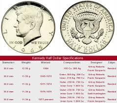 Eisenhower Dollar Set How Much Is A 1971 Kennedy Half