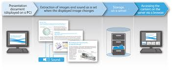 Technology To Easily Record And Deliver Presentations