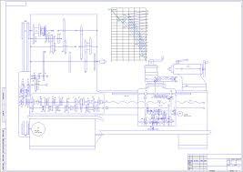 Курсовые проекты по конструированию машин и оборудования Расчёт токарно винторезного станка модели 163