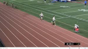 Track Running Distance Under Fontanacountryinn Com