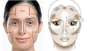 make a visual map of your face