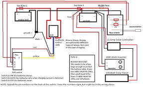 van and gear guys mini van astro dual battery wiring diagram