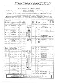 holden vn v8 wiring diagram with example 39157 linkinx com Holden Vt Wiring Diagram holden vn v8 wiring diagram with example holden vt stereo wiring diagram