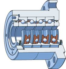 skf bearing housing types. 3) have a flanged housing skf bearing types