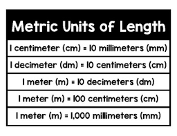 Metric System Length Chart 40 Actual Metric System Meter Chart