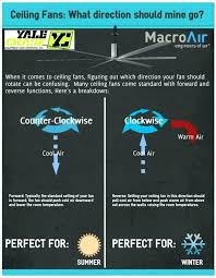 ceiling fan in summer clockwise or counterclockwise ceiling fans direction for winter beautiful fan summer amazing ceiling fan in summer clockwise