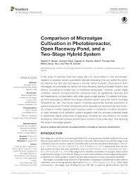 Design Of Raceway Ponds For Producing Microalgae Pdf Comparison Of Microalgae Cultivation In Photobioreactor