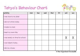 Examples Of Behavior Charts For Home Printable Kids Behaviour Charts Behavior Chart Printable