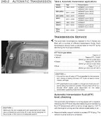 E46 Automatic Transmission Fluid Reference And Procedures