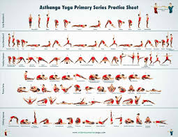 Vinyasa Yoga Flow Chart Bedowntowndaytona Com