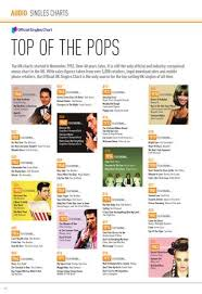August 2013 Music Charts Krisworld August 2013 Ex2 By Spafax Issuu