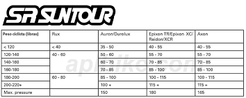 20 Surprising Suntour Xcr Air Pressure Chart