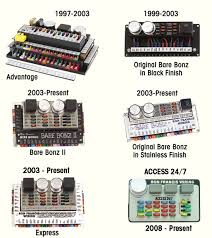 b>references for ordering kits< b> ron francis wiring wiring kit panel history 1997 to present