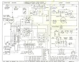 miller mobile home furnace wiring diagram complete wiring diagrams \u2022 wiring diagram for carrier gas furnace miller furnaces using our shield oven powered by the miller miller rh labelniche club intertherm furnace wiring diagram intertherm furnace wiring diagram