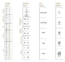 Diamond Color And Clarity Chart Price Gemcamp Laboratories What Color Grades Of Natural Diamond
