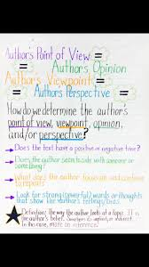 Author S Point Of View Anchor Chart Authors Point Of View Perspective Viewpoint Opinion