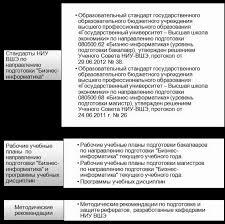 Темы курсовых работ по психиатрии Сайт для инвалидов первый российский