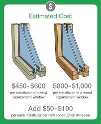 window replacement cost. Unique Replacement Bigbox Stores May Be The Best Option If You Donu0027t Want To Get  In Window Replacement Cost Angieu0027s List
