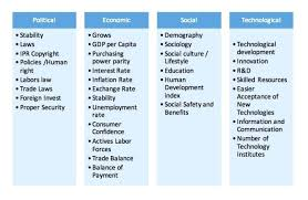 It Swot Analysis Examples Personal Of Threats Example Madebyforay Co