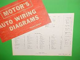 in addition 1970 Cuda Dash Wiring Diagram   Wiring Diagram besides 1973 All Makes All Models Parts   ML13111B   1973 Plymouth Barracuda furthermore 1971 Camaro Wiring Schematic   Wiring Diagrams Schematics furthermore 1968 Barracuda Dash Wiring Harness   Wiring Diagram likewise 1956   1965 Plymouth Wiring   The Old Car Manual Project together with 73 dash cluster wiring diagram together with 1964 Plymouth Barracuda Wiring Diagram   wiring diagrams image free in addition 1971 Camaro Wiring Schematic   Wiring Diagrams Schematics further Colored wiring diagrams   70 Cuda Challenger in Electrical   Audio furthermore 1970 CUDA ROAD L  WIRING DIAGRAM   Moparts Restoration   A12 Forum. on 1971 plymouth barracuda dash wiring diagram