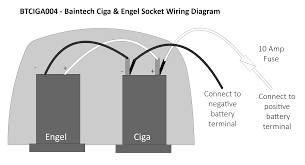 baintech surface mount double ciga engel socket btciga004 ciga engel socket wiring diagram