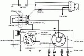 honda twin ignition wiring diagram petaluma ignition system works simplified wiring diagram 1994 rx7 ignition