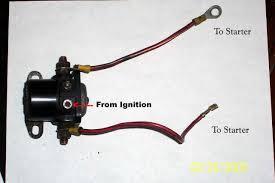 similiar vw bug starter wiring keywords vw super beetle starter wiring vw circuit diagrams