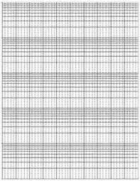 Printable Semi Log Graph Paper Magdalene Project Org