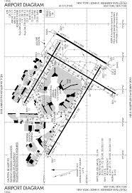 File Faa Jfk Airport Map 2013 Svg Wikimedia Commons