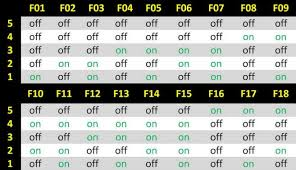 Whirlpool Washer Error Code F21  DRAINING ERROR  How To Fix Lavadora Haier Error 2