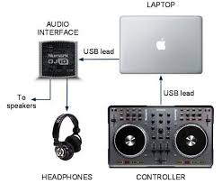 your questions why doesn t mixtrack have a headphones jack audio interface setup