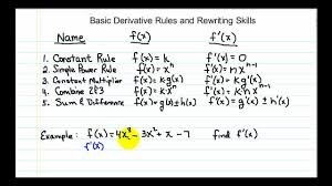 Basic Derivative Rules And Rewriting Skills Youtube