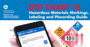 Dot Chart 16 Hazardous Materials Markings Labeling And
