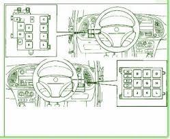 fuse layoutcar wiring diagram page 249 1997 saab 900 s fuse box diagram