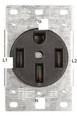 wiring diagram for a stove plug askmediy surface mount 4 wire outlet 4 wire outlet for a outlet box