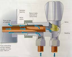 wiring diagram for underfloor heating and radiators on wiring Underfloor Heating Wiring Diagram Combi Boiler wiring diagram for underfloor heating and radiators 14 wiring diagram for underfloor heating thermostat underfloor heating connected to combi boiler Installing Underfloor Heating