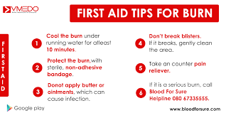 Fist aid for burns