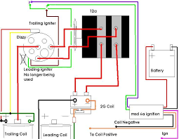 accel hei distributor wiring diagram wirdig accel 300 ignition wiring accel wiring diagrams for car or