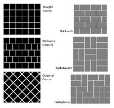 Exellent Carpet Tile Installation Patterns Tiles And Ideas