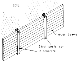 Small Picture Farm structures Ch4 Structural design Retaining walls