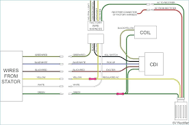 honda cdi wiring wiring diagram load honda cdi box wiring wiring diagram expert honda c70 cdi wiring diagram honda cdi wiring